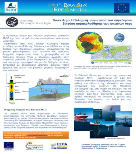 Hydrological variability of the Eastern Ionian and Adriatic Seas derived from two new Argo missions in 2014. Proceedings of the 5th Euro-Argo User Workshop - Brest, March 16-17, 2015.