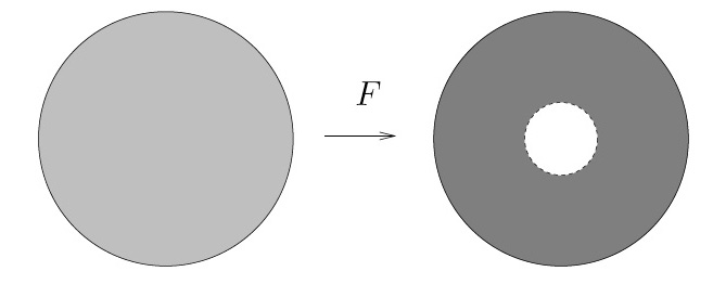 Limits to Calderon s problem: Non-visible conductivities in 2D. Let B(ρ) be a 2-dimensional disc of radius ρ.