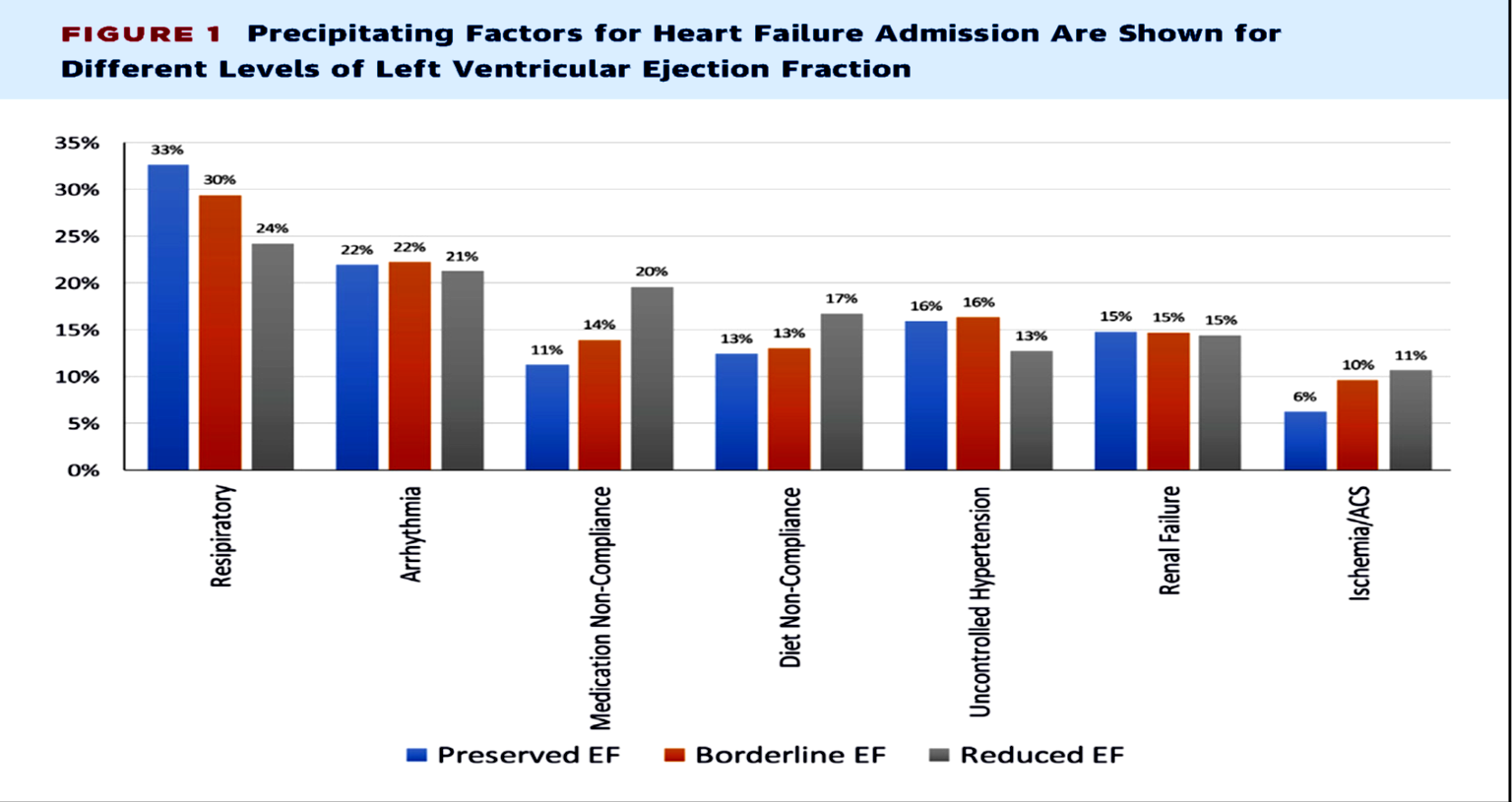 Kapoor et al. JACC: HEART FAILURE VOL.