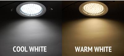 Introduction By far the most energy efficient, the cleanest and most eco-friendly way of illumination is LED