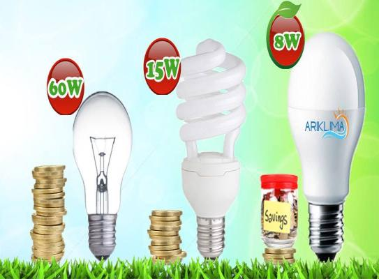 LED use less power (watts) per unit of light generated (lumens) l Why ARIKLIMA Led?