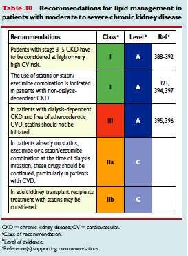 2016 ESC/EAS Guidelines for the management of dyslipidaemias Catapano AL et al.