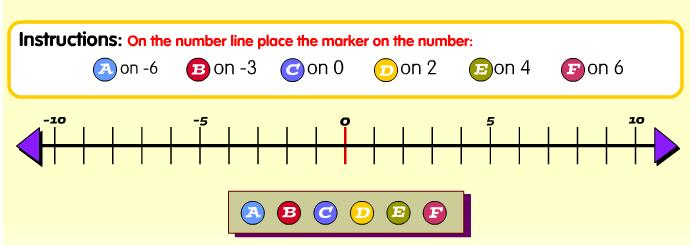 1.2 Ιστοσελίδα http://mathstar.lacoe.edu/newmedia/integers/intro/activities/intro_numberline.