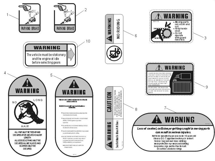 FIG. 21 WARNING STICKERS WARNING STICKERS 21-1 9.090.007 LABEL. PARKING BRAKE 1 21-2 9.090.008 LABEL.REVERSE LEVER 1 21-3 9.090.023 LABEL.GEAR CASE 1 21-4 9.090.010 LABEL.