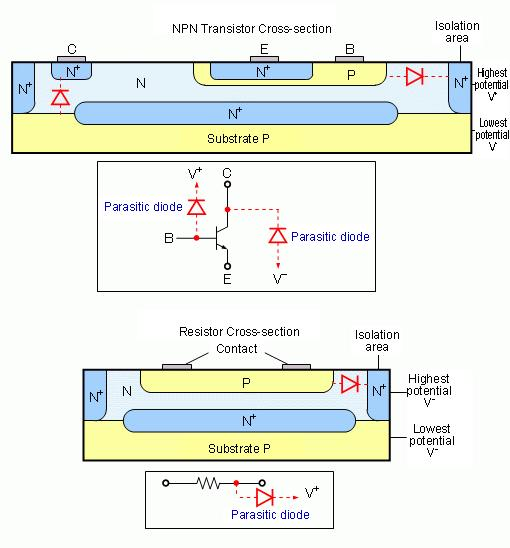 8 Integrated transistor and resistor