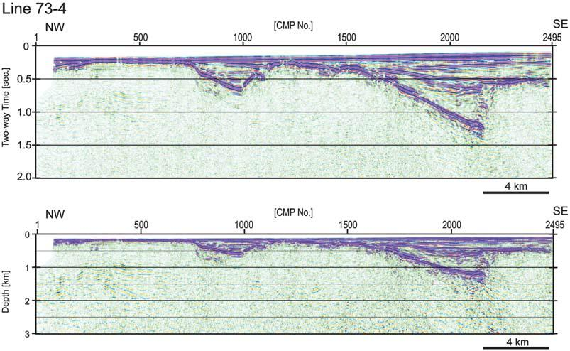 seismic section of the line,. Fig. +2.