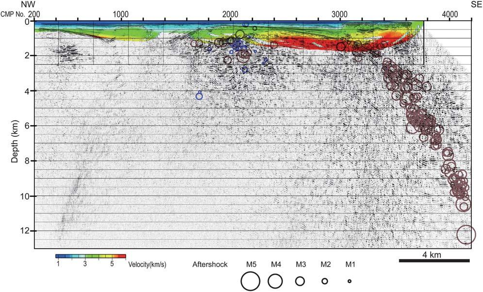 ,**1 Fig.,-. Comparison between aftershock distribution and deep seismic section of the Line A. Hypocenters of aftershocks within, km from the seismic line were projected on to the section.