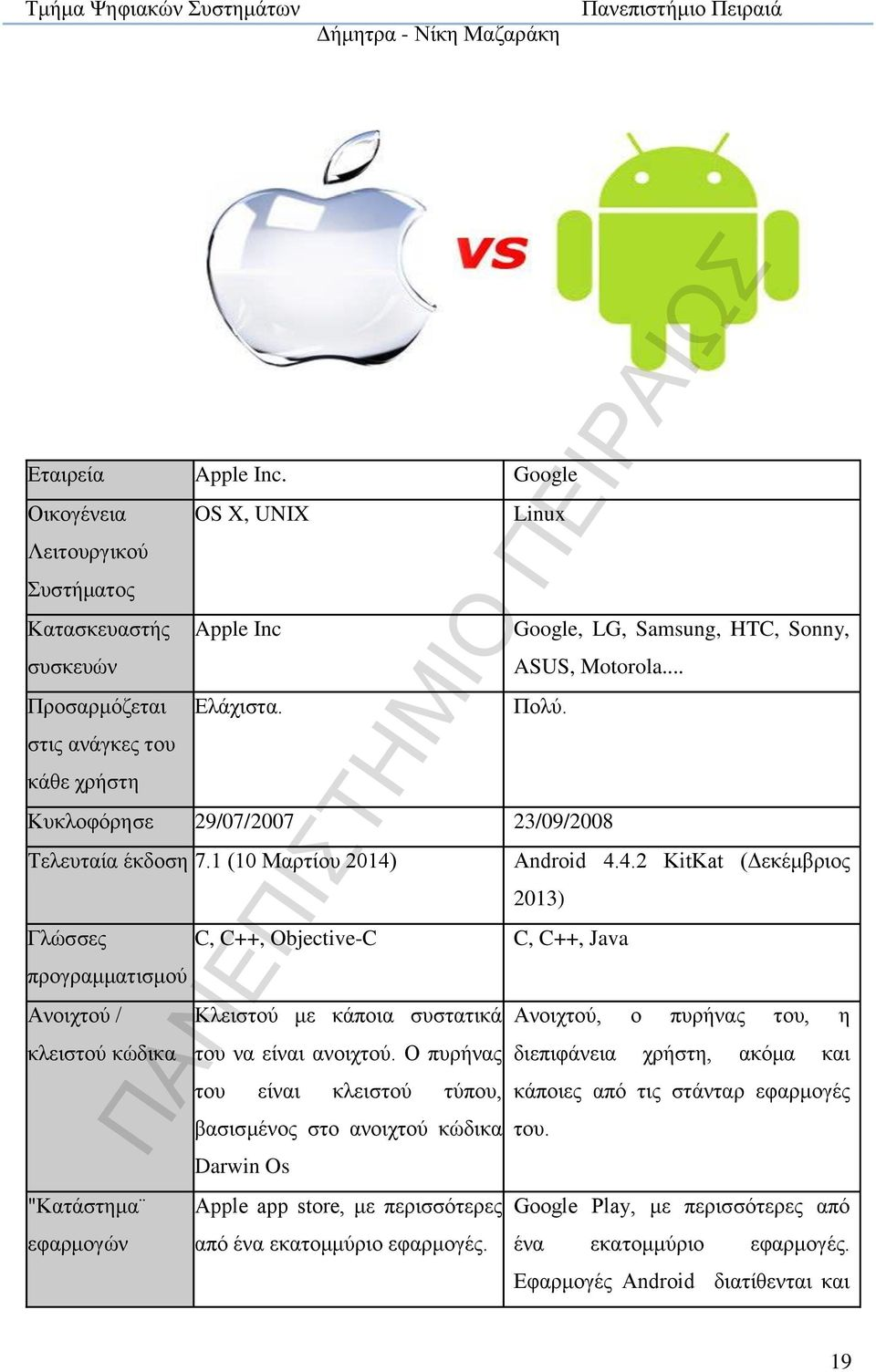 BlackBerry Q10 εφαρμογές dating