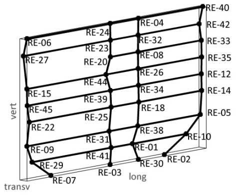 Seismic Vulnerability Of Reinforced Concrete Buildings Considering