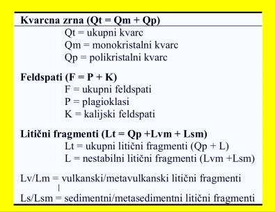 Speed dating loše krozingingen